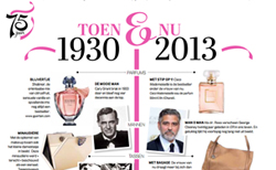 Toen & Nu, 7x lifestyle door de decennia